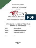Infracciones y Sanciones Tributarias Régimen de Gradualidad