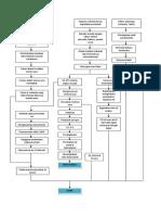 Patofis-Diare.pdf