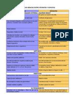 cuadrocomparativosofistas-socrates-131016134501-phpapp01.pdf