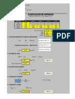 Dosificación Método ACI-211