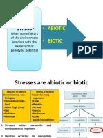 Plant Stress