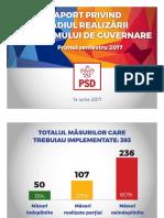 Implementare Program Guvernare PSD