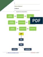 Aula-12.pdf