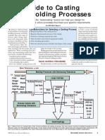 CASTING methods.pdf