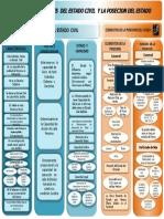 presentacion doble carta de mapa conceptual DC2.pptx