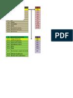 15 Base de Datos Proceso Trazabilidad Fruto Uchuva Tablas 24sep13