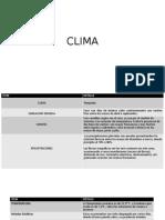 CLIMA PILCOMAYO