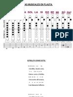 NOTAS MUSICALES EN FLAUTA 3° basico.docx