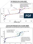 Determinacion_punto_equivalencia_30050.pdf