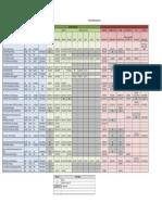 SOX Audit Gap Analysis Checklist :
