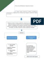 Ley para la Protección del Patrimonio Cultural de la Nación bueno.docx