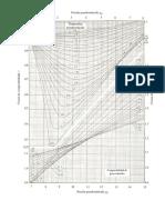 Factor Z.pdf