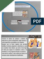 valuaciondeinventarios-141125230350-conversion-gate02.ppt