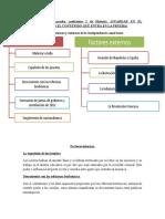 Material de estudio prueba coeficiente 1 de Historia.docx