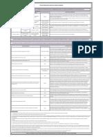 Ruc-ficha Requisitos Identificación y Ubicación