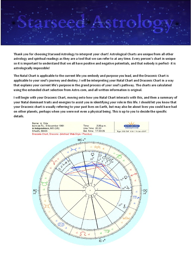 Sample Reading | Astrological Sign | Astrology