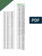 Datos Variograma Excel.xlsx