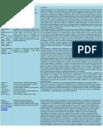 Ficha de Textos Para Trabajo