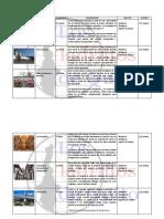 Catálogo de Recorridos Los Ladrillos de Quito (a Junio de 2017)
