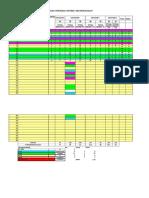 Analysis Item Lower Form