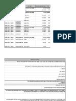 Nephi City Corporation - June 2017 Utility Rates