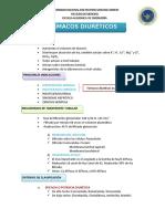 farmacos diuréticos-1