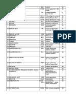 Data 155 Diagnosa Sesuai ICD X
