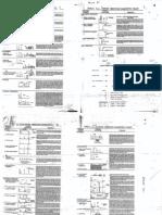 Illustrated Vibration Diagnostic Chart