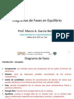 Intro Ciencia de Los Materiales_diagrama de Fases
