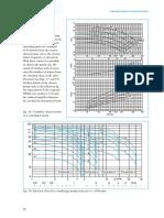 Selecting Centrifugal Pumps Data KSB 28