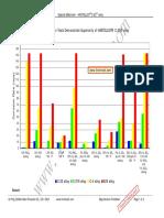 Laboratory Corrosion Tests of (C-22,C-276,C-4,625)