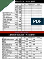 Contabilidad II - Ejercicio Estados financieros.ppt