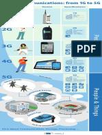 TheMobileConnectivityInfographic.pdf