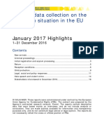 Monthly data collection on the migration situation in the E