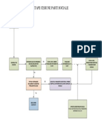 Cesiunea parti sociale.pdf