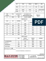 Data Sheet 750HP