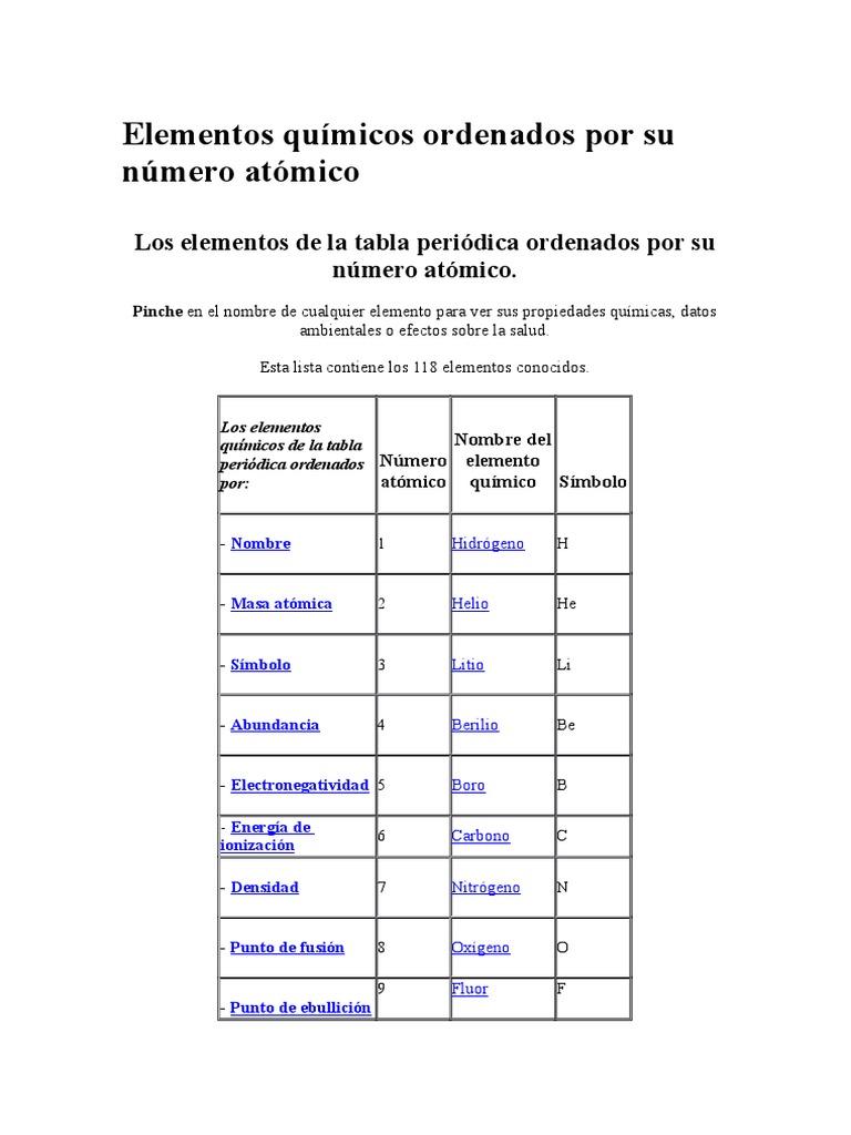 Tabla periodica de los elementos quimicos densidad choice image tabla periodica de los elementos quimicos ordenados tabla periodica de los elementos quimicos ordenados tabla periodica urtaz Image collections