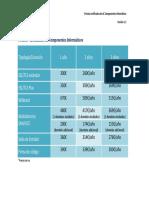 Precios Certificados Ac Componentes