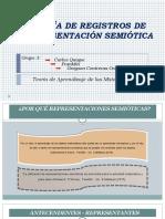 Teoria de Registros de Representación Semiótica