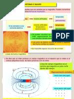 Cap_7_Magnetismo_cargas_en_B.pdf
