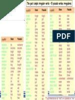 Verbos irregulares en el pasado.pdf
