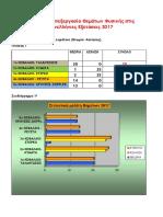 Στατιστική Επεξεργασία Θεμάτων Φυσικής Στις Πανελλήνιες Εξετάσεις 2017
