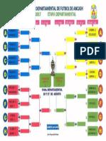 Copa Peru Etapa Departamental