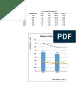 Graficos de Evolucion de Mineral y Cocentrados 2002-2006