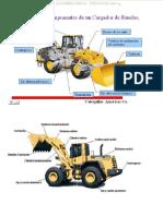 Material Partes Componentes Cargador Frontal Estructura Ubicacion Sistemas Lica Frenos
