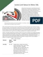 Establishing Elemental Limit Values for Motor Oils - Machinery Lubrication India