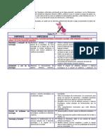 Plan_estudios_área Informatica y Tecnología y Especialidades