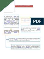 144332195 Historia de La Tributacion en El Peru Docx (2)