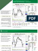 Daily Technical Report 02nd Nov 2016 - التقرير الفني اليومي