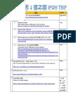 怡保景点 和消费list